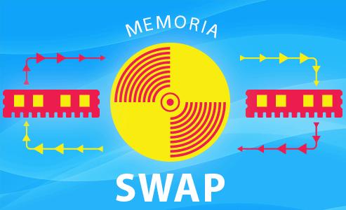 Que es la memoria SWAP